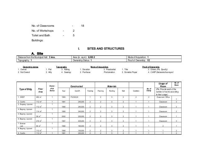 Pdnhs school improvement plan (sy 2011 2014) 0014-c