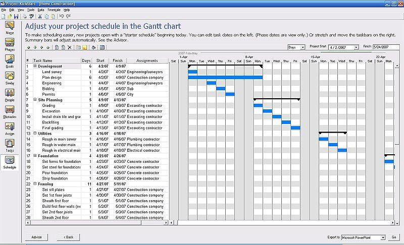 Project Management Schedule Template | Template Design