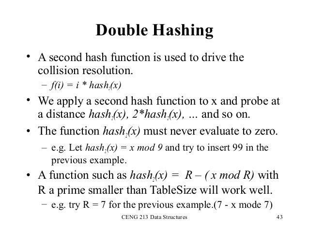 4.4 hashing