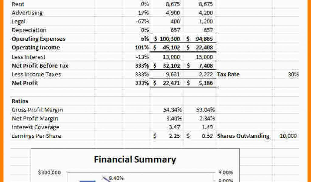 Profit And Loss Statement Template Excel Personal Profit And Loss ...