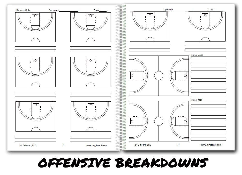 ScoutBook- Basketball Upload   G-board
