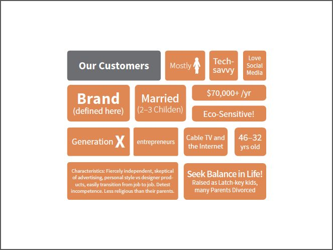 Page 3 - Brand and Target Market