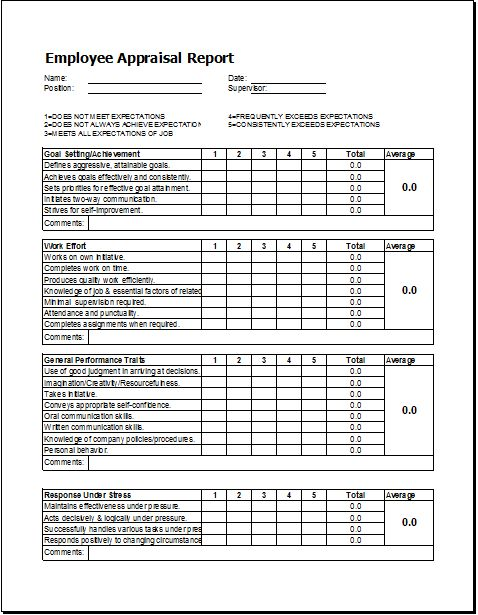 Employee Appraisal Report Template | Word & Excel Templates