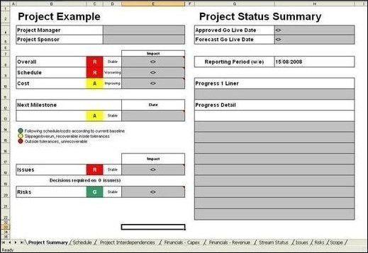 Monthly Project Status Report Template   Excel .
