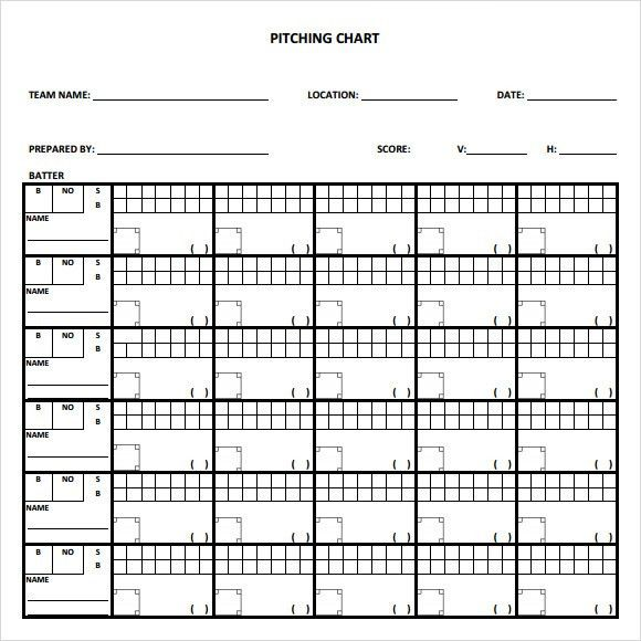 Sample Pitching Charts - 7+ Free Documents in PDF