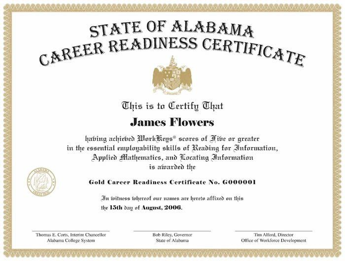 Implementing the Career Readiness Certificate
