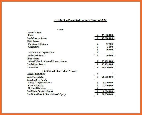 balance sheet sample | sop example