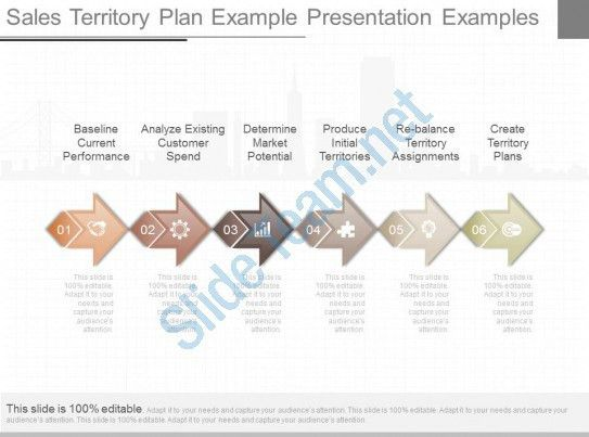 Apt Sales Territory Plan Example Presentation Examples | Templates ...