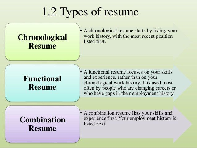 How to prepare a great resume