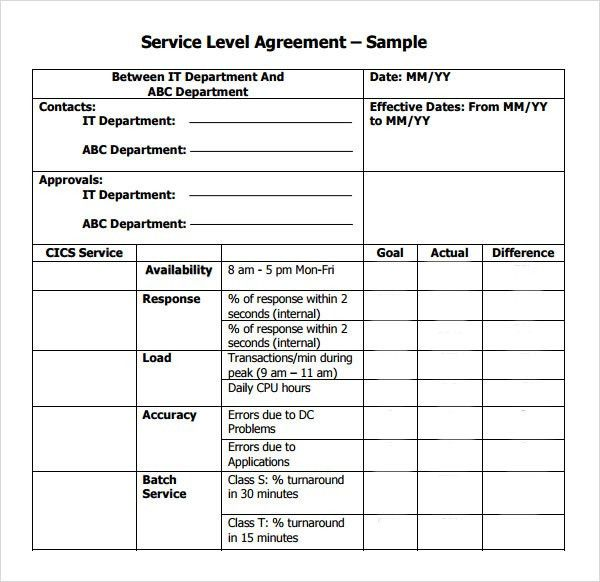 High Quality Operations Contract Templates. Top 5 Resources To Get Free  Service .