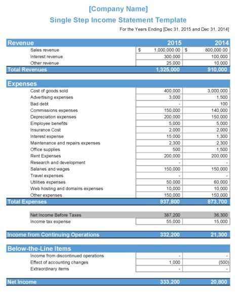 Income Statement: Definition, Types, Templates, Examples and ...
