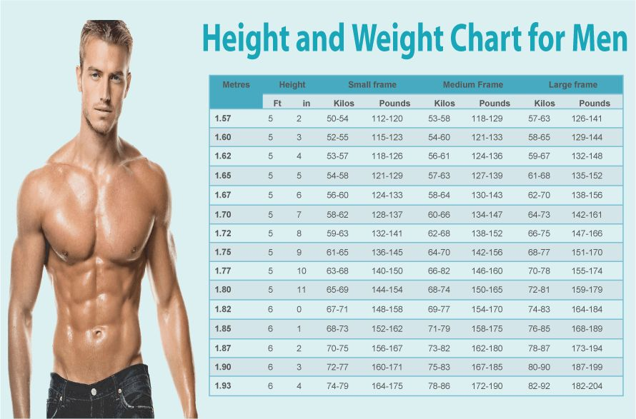 The Ideal Weight Chart For Men Based On Their Height | sooziQ