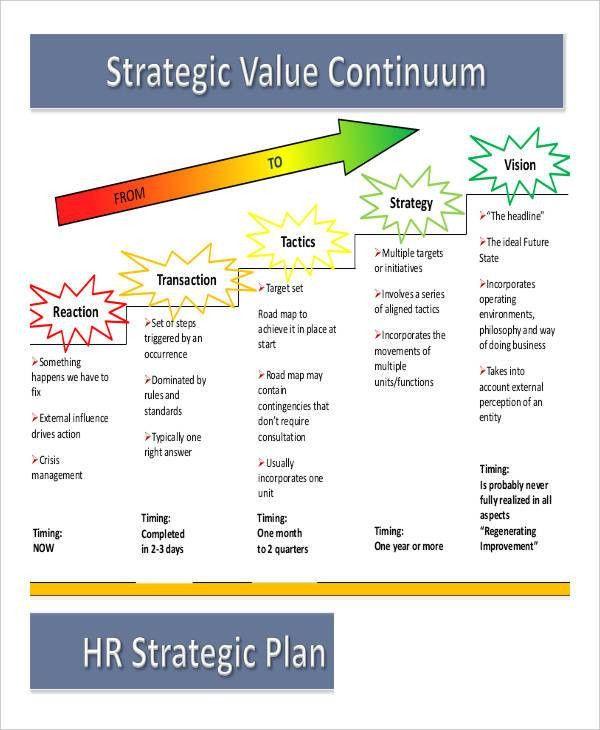 Free Strategic Plan - 45+ Free Word, PDF, PPT Format Download ...
