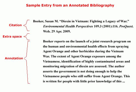 What Is An Annotated Bibliography? - How To: Write an Annotated ...