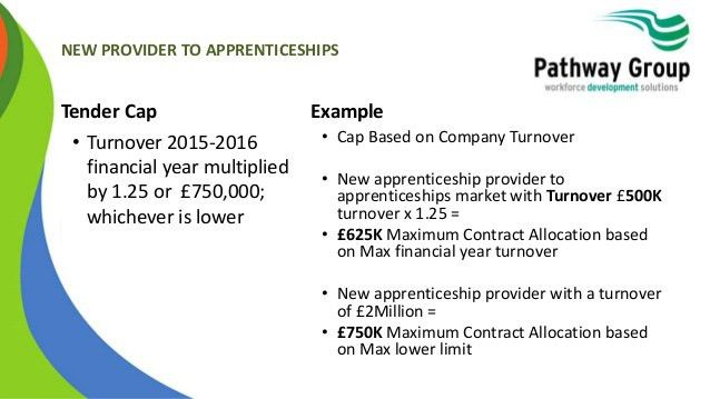 A Briefing Document on the ESFA Apprenticeship Non-Levy ITT