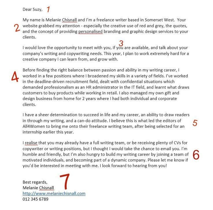 18 best Cover Letter images on Pinterest | Resume ideas, Resume ...