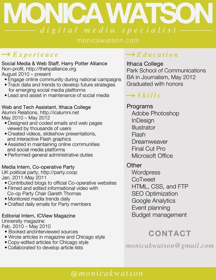 Marketing Resume Tips | RecentResumes.com