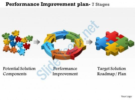 0614 Performance Improvement Plan 7 Stages Powerpoint Presentation ...