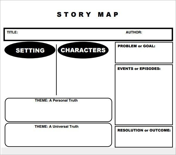 Story Map - 7+ Free PDF Download