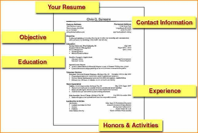 Crafty Ideas How To Right A Resume 11 Resume Writing Write ...
