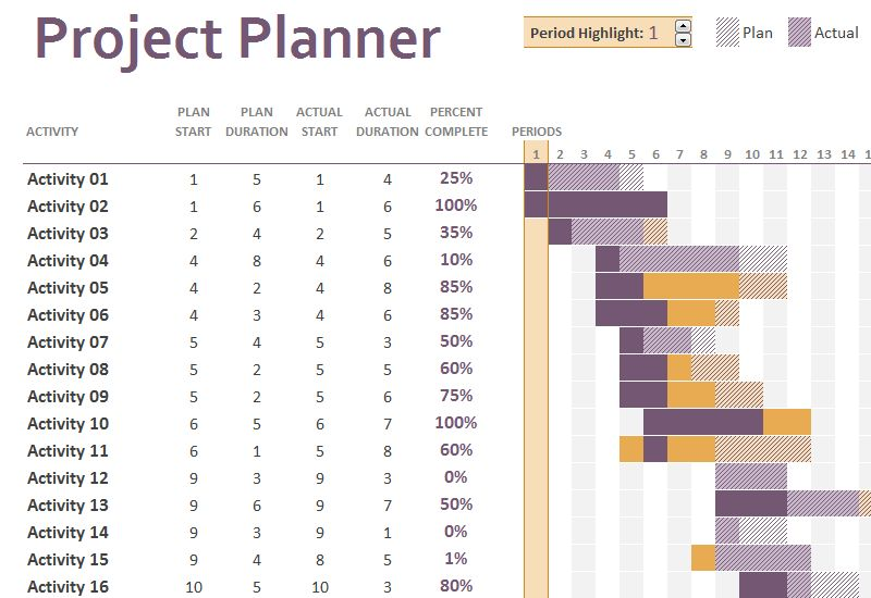 Invoice & Project Plan Template Excel