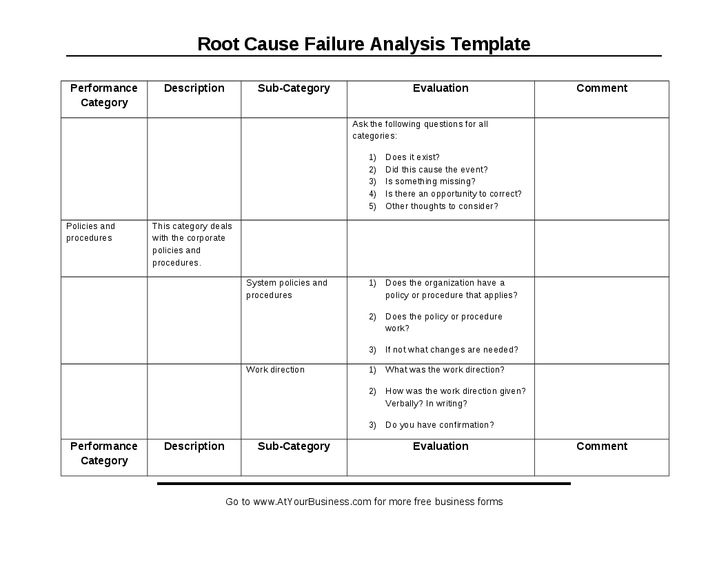 Root Cause Analysis Template - vnzgames
