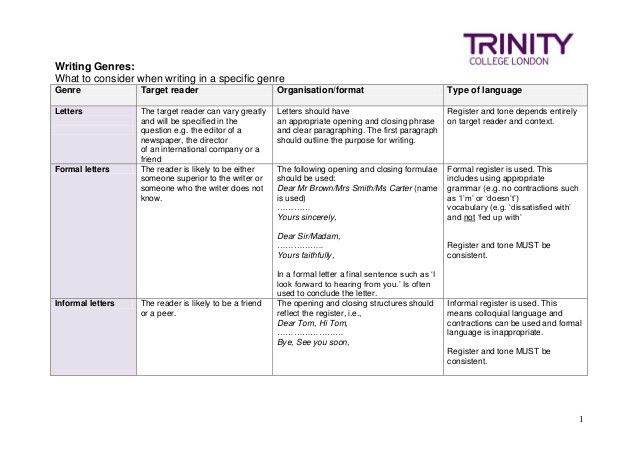 Trinity Integrated Skills in English (ISE) II writing guidance with g…