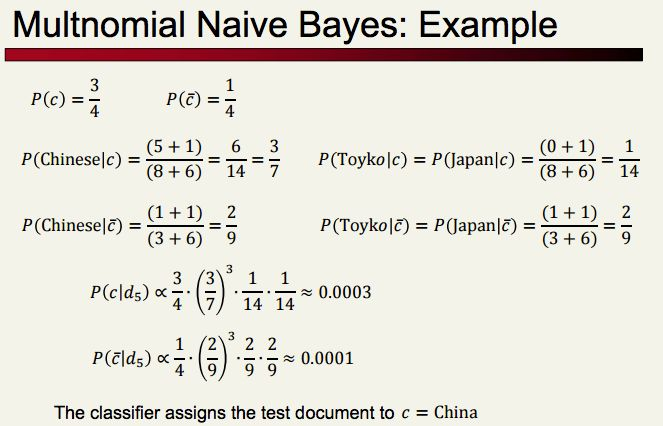algorithm - Naive Bayes Classification: Understanding example ...