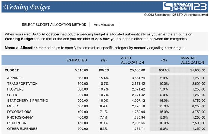 Wedding Budget | Free Template for Excel