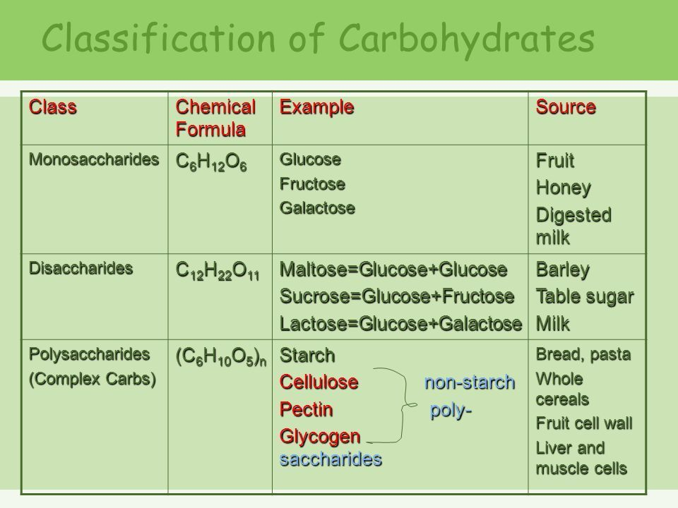 Carbohydrates © PDST Home Economics. - ppt download