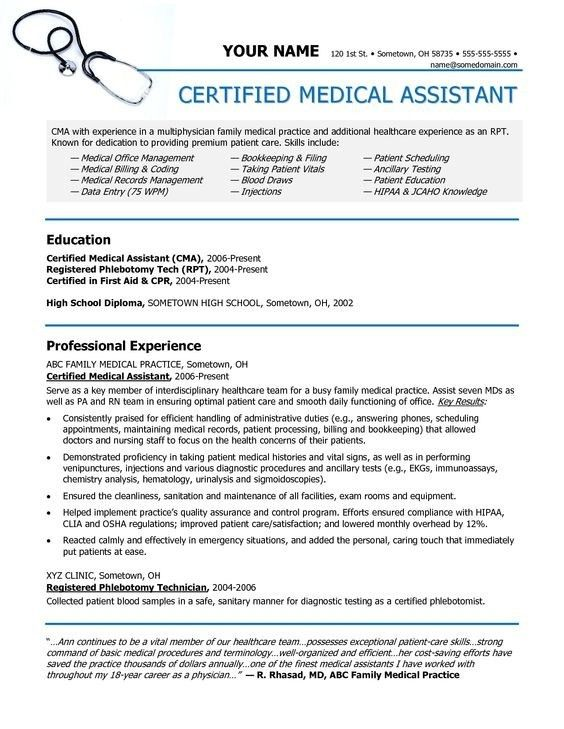 Resume Templates For Medical Assistant. Examples Of Medical ...