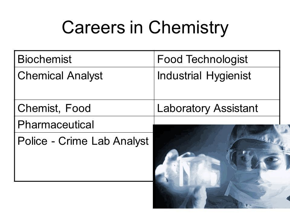 Science 10 Unit 2 CHEMISTRY IN - ppt video online download