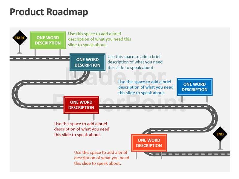 Product Roadmap PowerPoint Template Editable PPT : Selimtd