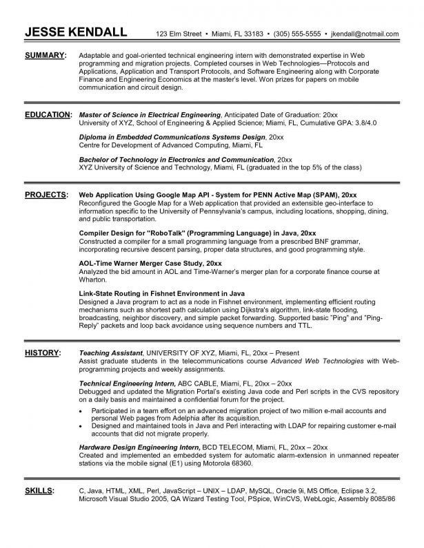 Resume : Format Of Internship Letter Sample Resume For Civil ...