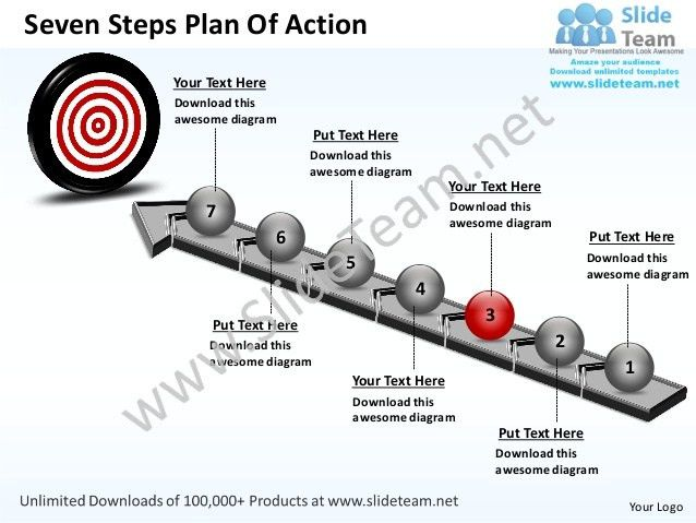 Business power point templates seven steps plan of action sales ppt s…