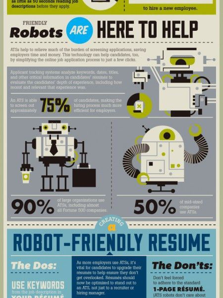 applicant tracking Infographics   Visual.ly