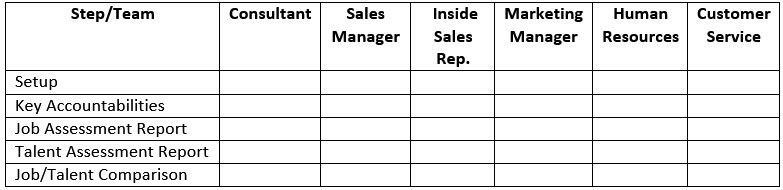 Raci Chart Template. Diagram Of The Raci Project Management ...