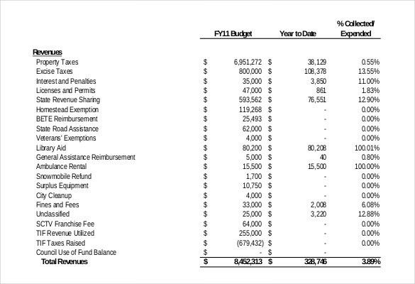 Sample Financial Report. Sample Of Church Financial Report ...