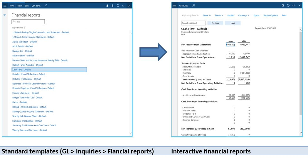 Information access and reporting in Finance and Operations ...