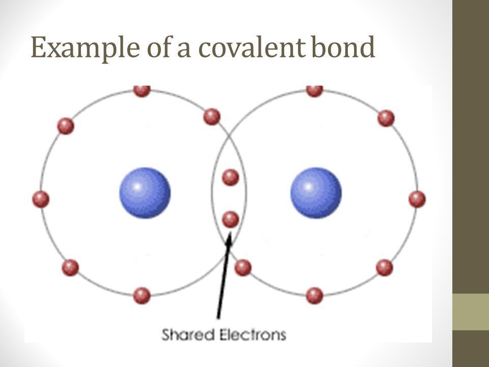Molecular Compounds and Acids. Molecular (covalent bonding ...