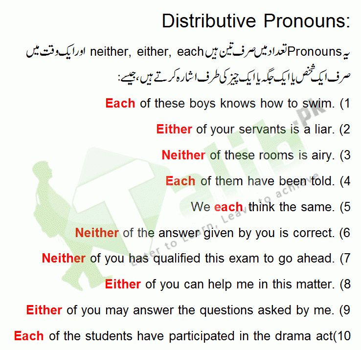 Pronoun, Interrogative Pronoun Definition Examples In Urdu