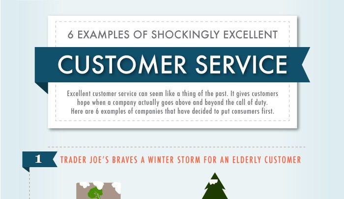 15 Compelling Customer Service Statistics and Trends | Real Estate ...