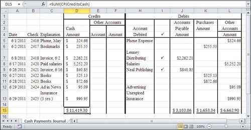 Summarizing Business Transactions in Excel 2010: From the Journals ...