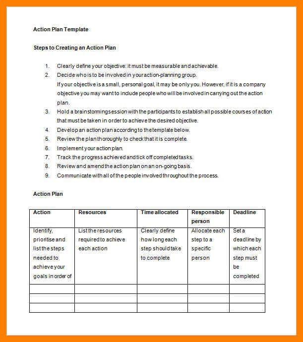 Sample Action Plan. Sample Action Plan Business-Action-Plan ...