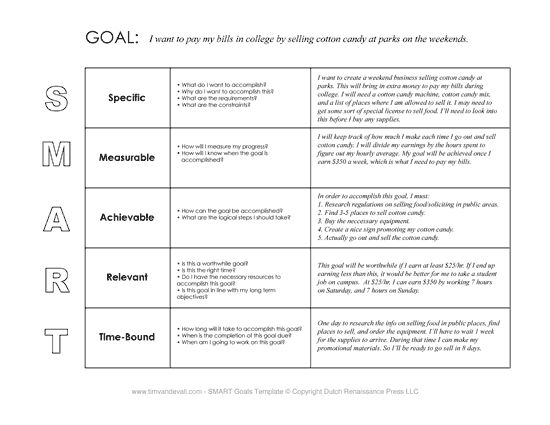 Best  Goal Setting Examples Ideas On   Life Goals