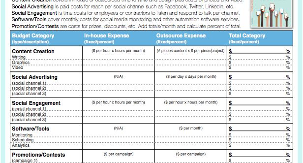 What Is A Simple Guide to Calculating A Social Media Marketing ...
