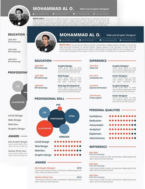 40+ Professionally Designed Free Resume Templates – Design Sparkle