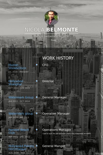 General Manager Resume samples - VisualCV resume samples database
