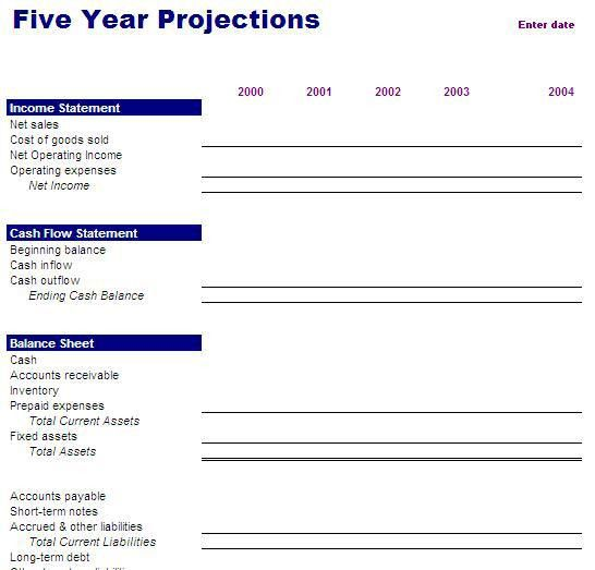 Five Year Projections Template | Free Layout & Format