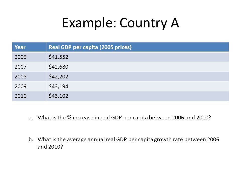 Long-Run Economic Growth - ppt video online download